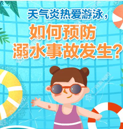 图解 | 天气炎热爱游泳,如何预防溺水事故发生?