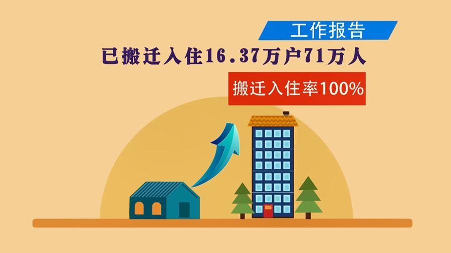 搬出穷山沟里的人生——广西71万易地扶贫搬迁人口的全面小康之路