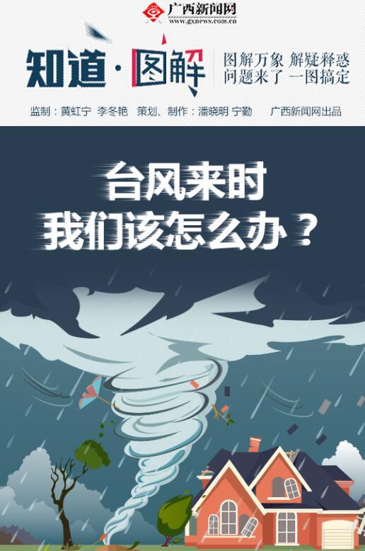 【图解】:台风来时,我们该怎么办?