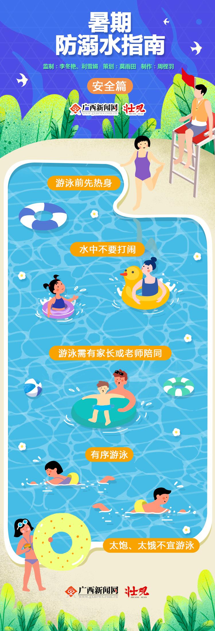 【图解】暑期游泳 防溺水指南——安全篇